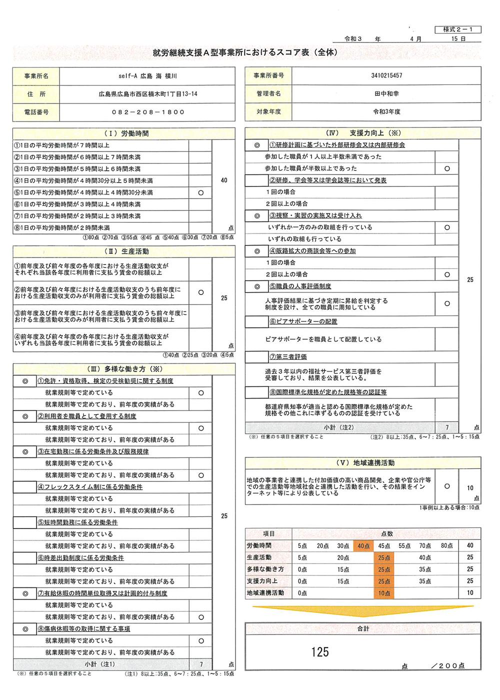 評価内容公表(横川)1